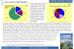 Cairns-History-Series-1886-pop